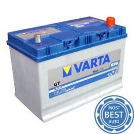 Аккумулятор Varta BLUE Dynamic R+ 60Ah 540A