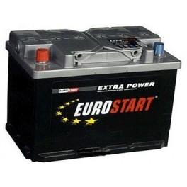 Аккумулятор Eurostart ES 6CT-55